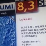 Gempa Mentawai, BMKG